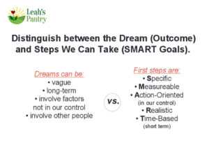 Integrating SMART Goals into Nutrition Education